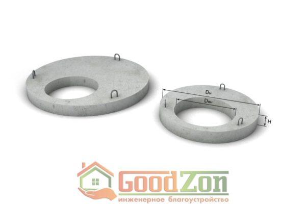 Крышка для бетонного кольца